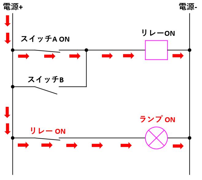 リレー回路図_動作解説②