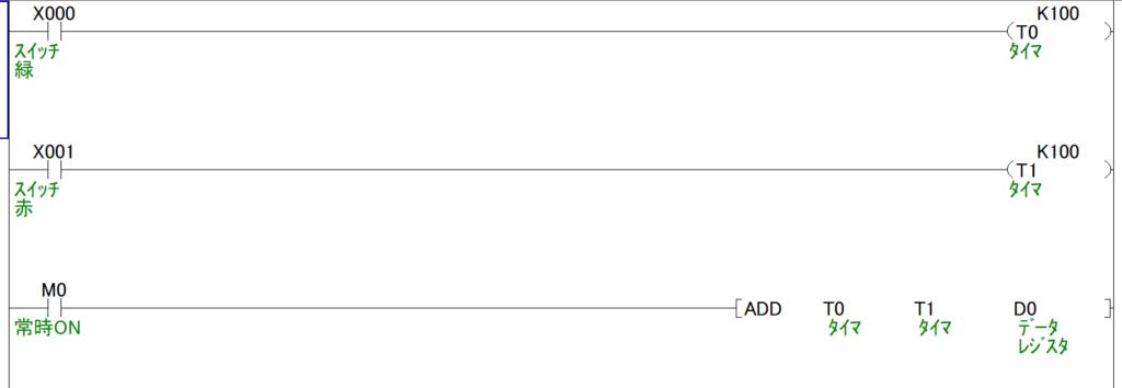 練習問題3問目_ラダープログラム