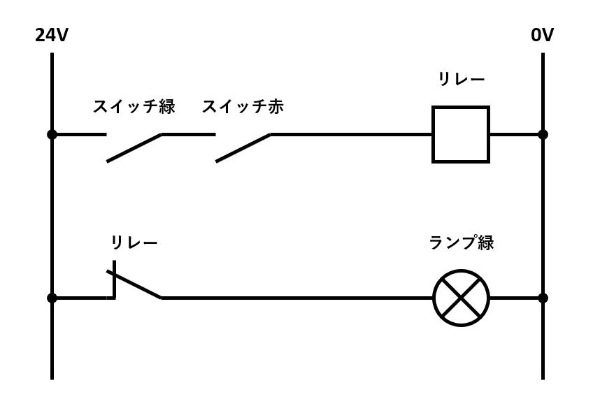 NAND回路の回路図