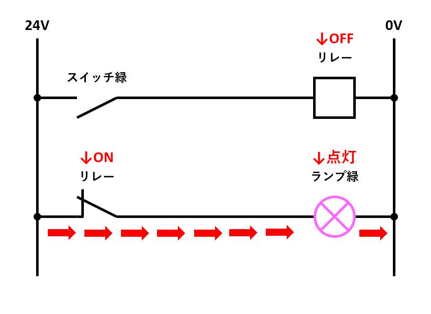 NOT回路の解説1
