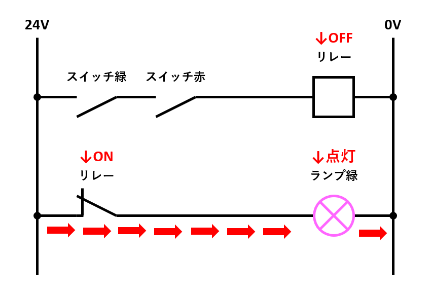 NAND回路の解説1