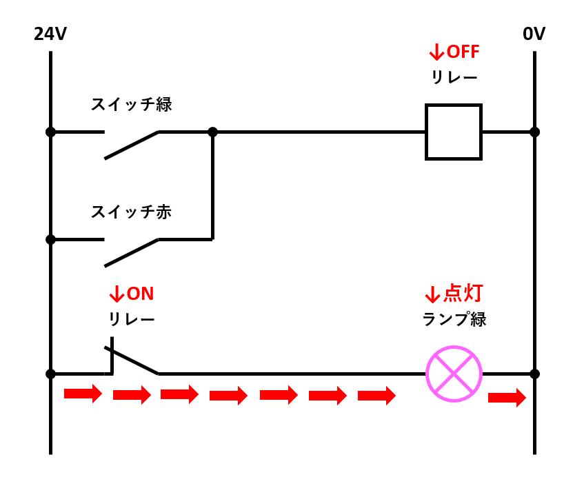 NOR回路の解説1