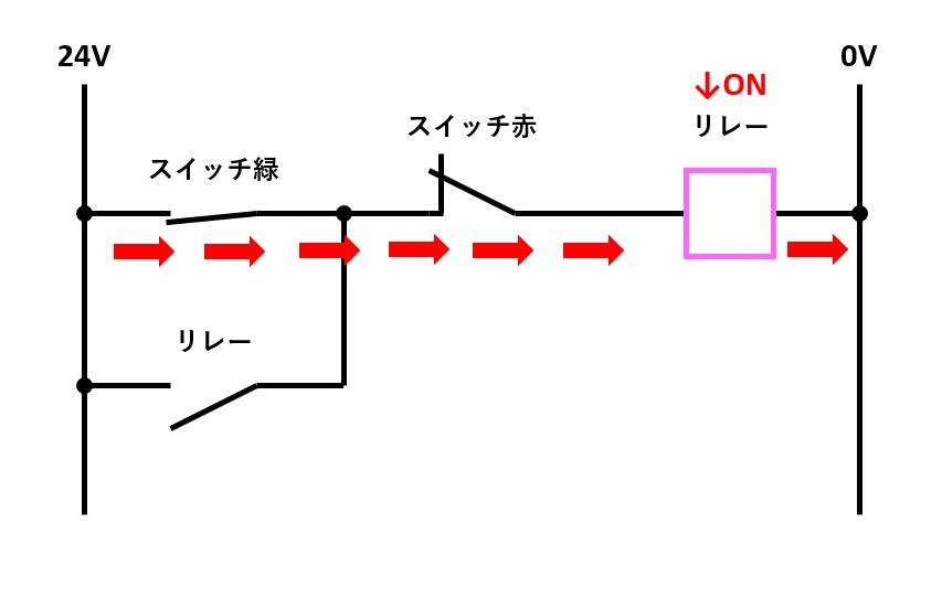 自己保持回路の解説2