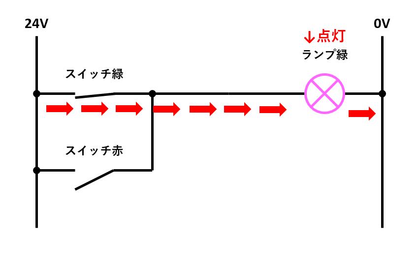 OR回路の解説2