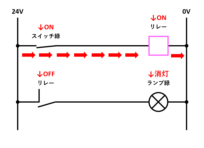 NOT回路の解説2