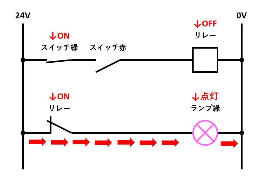 NAND回路の解説2