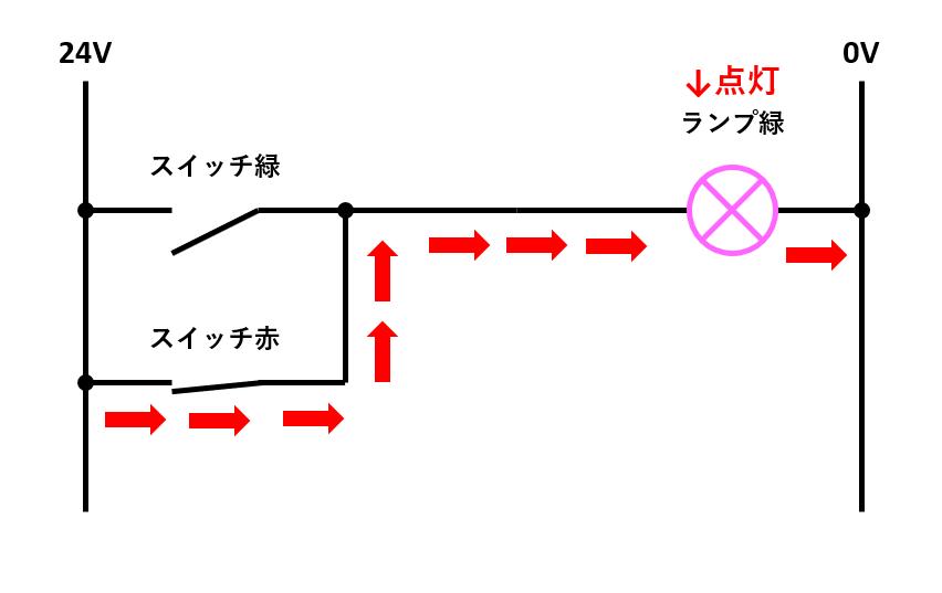 OR回路の解説3