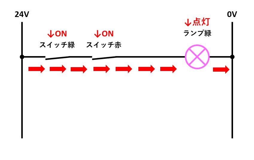 AND回路の解説3