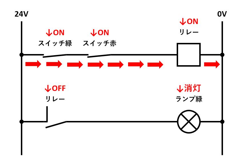 NAND回路の解説3