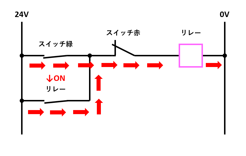 自己保持回路の解説3