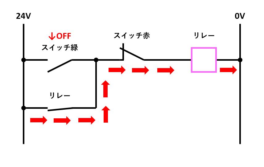 自己保持回路の解説4