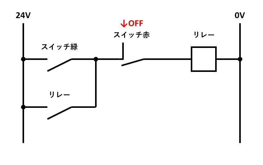 自己保持回路の解説5