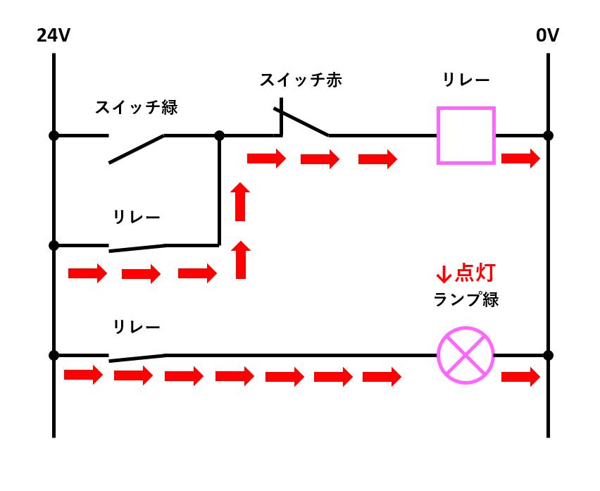 自己保持回路の解説6