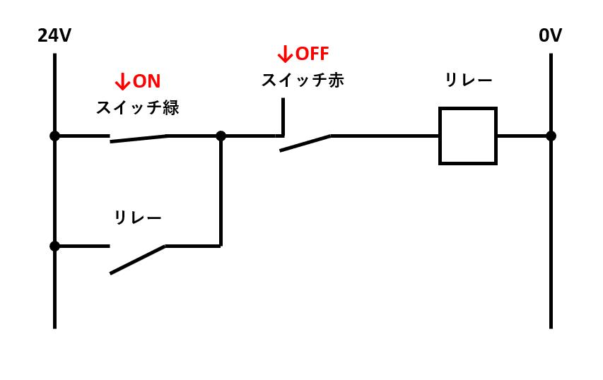 自己保持回路の解説7
