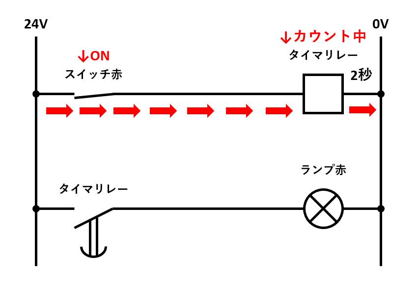 オンディレイタイマ回路の解説2