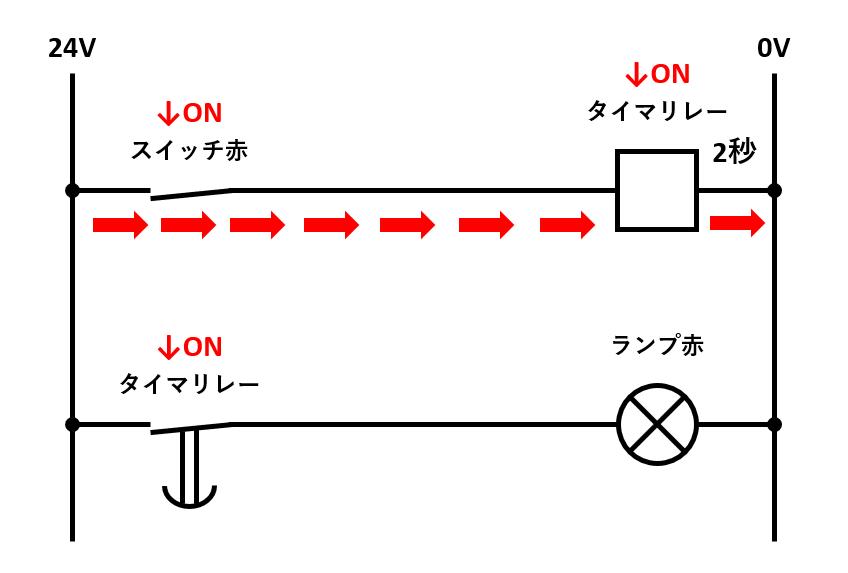 オンディレイタイマ回路の解説3