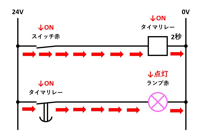 オンディレイタイマ回路の解説4