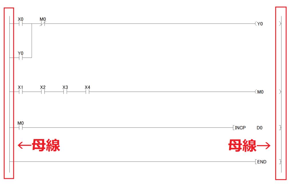 12_ラダープログラム母線解説