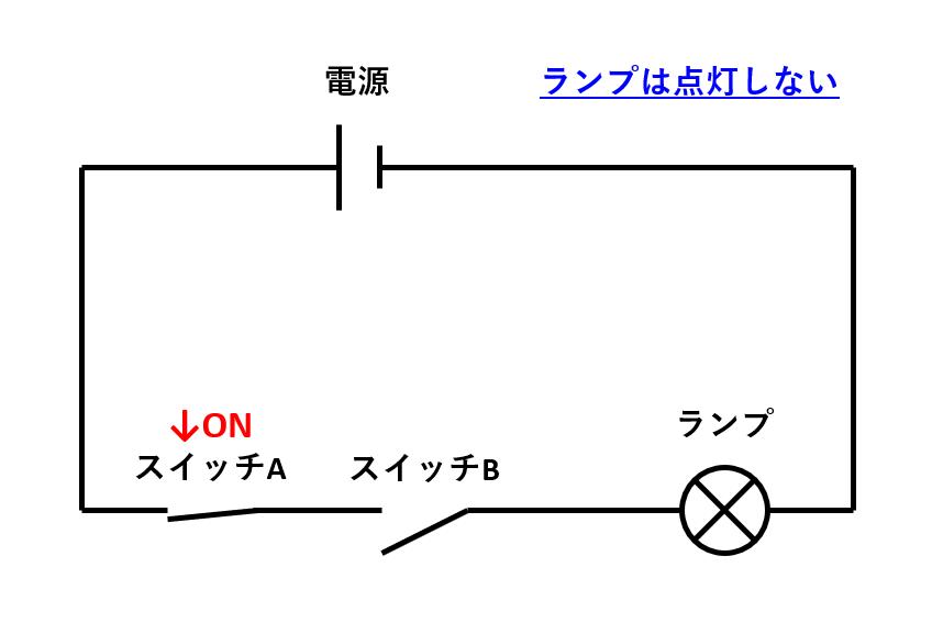 11_電気回路(片方のみON1)