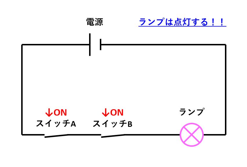 11_電気回路(両方ON)