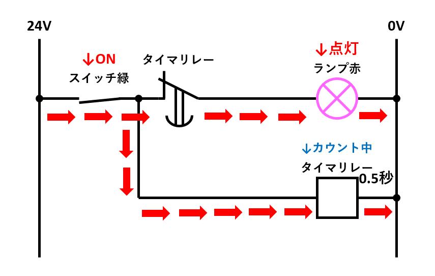 ワンショット回路の解説2