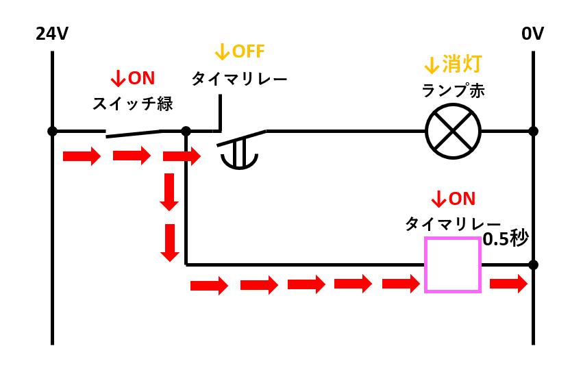 ワンショット回路の解説3