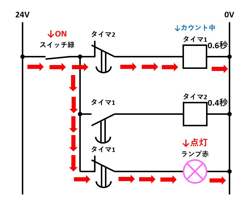 フリッカー回路の解説2