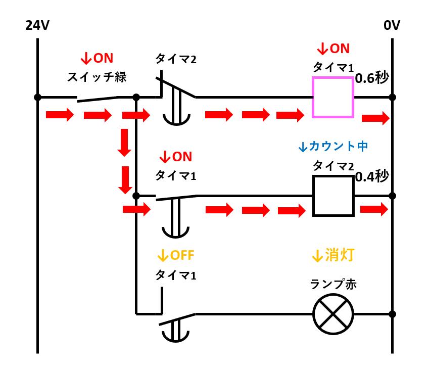 フリッカー回路の解説3