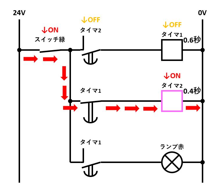 フリッカー回路の解説4