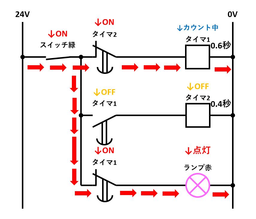 フリッカー回路の解説5
