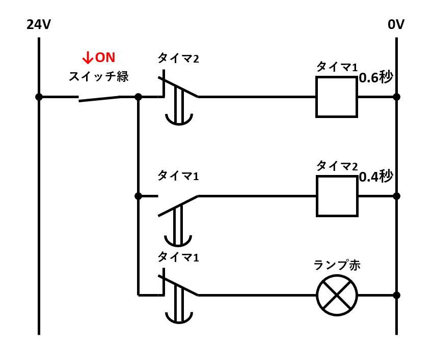 フリッカー回路の解説1
