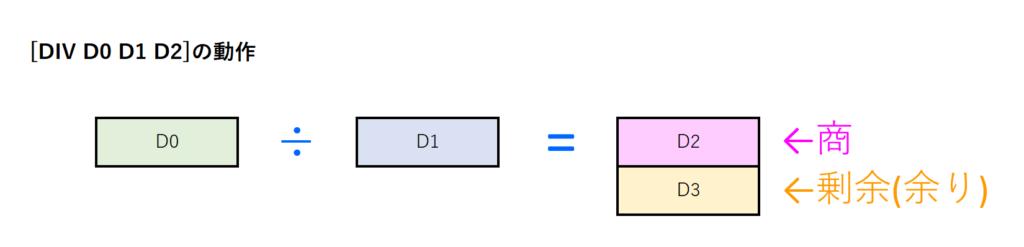 10_命令動作イメージ