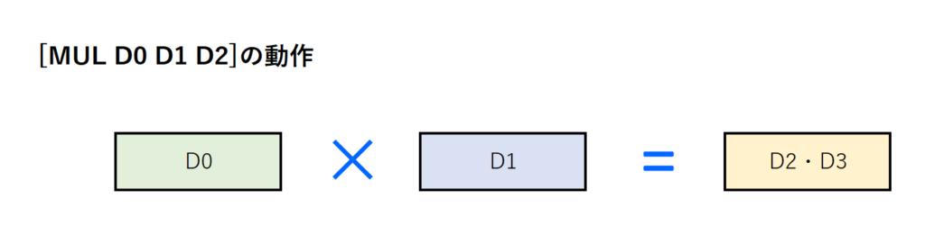 10_MUL命令動作