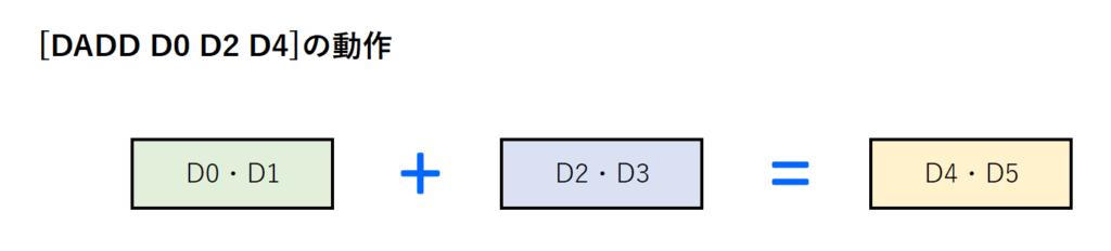 12_命令イメージ