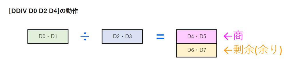 12_命令動作