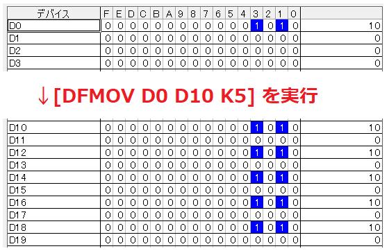 12_DFMOV命令デバイスモニタ