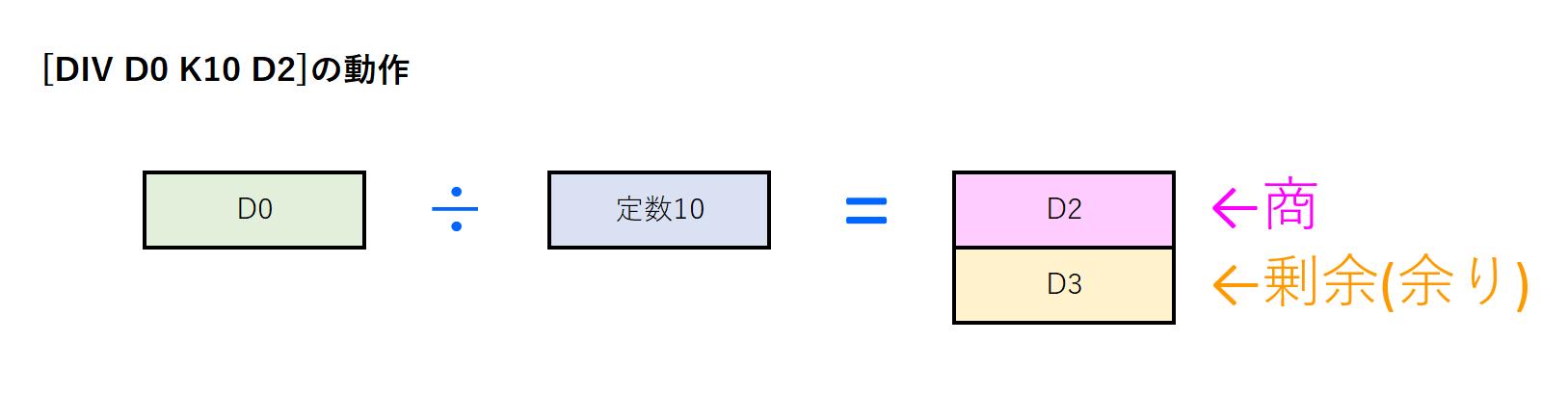 例題①_命令イメージ①