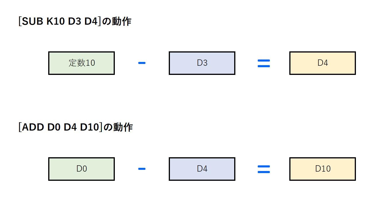 例題①_命令イメージ④