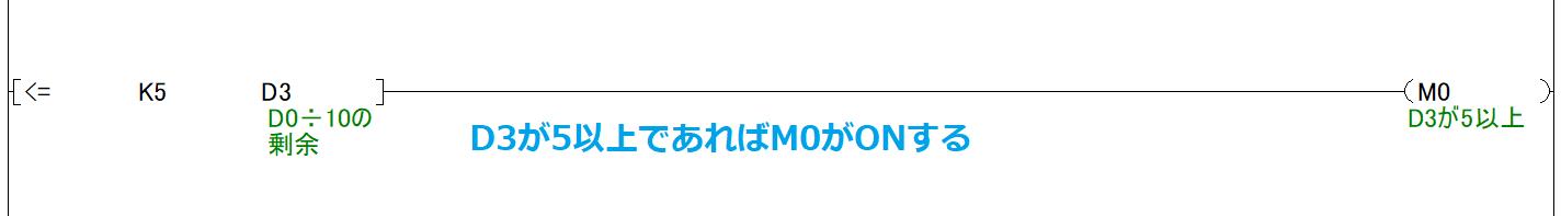 例題①_解説②