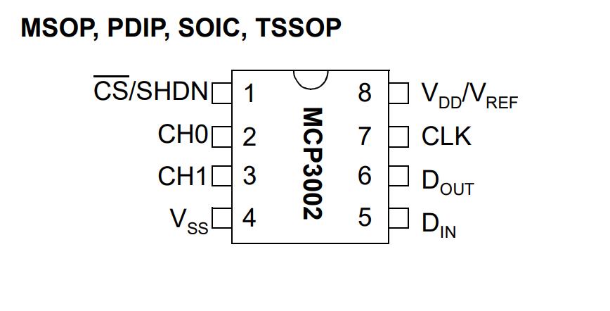 MCP3002データシート
