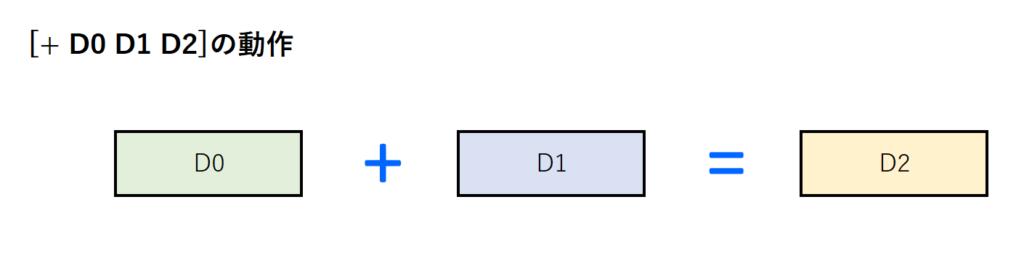 10_+命令解説