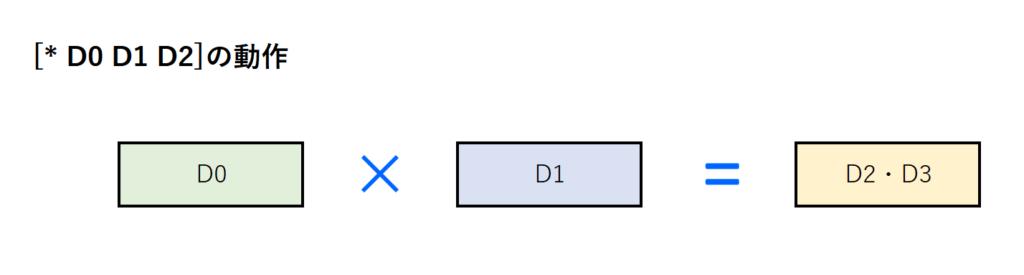 10_*命令解説1