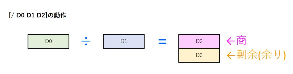 10_/命令解説