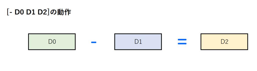 10_-命令解説1