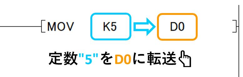 10_MOV命令解説1
