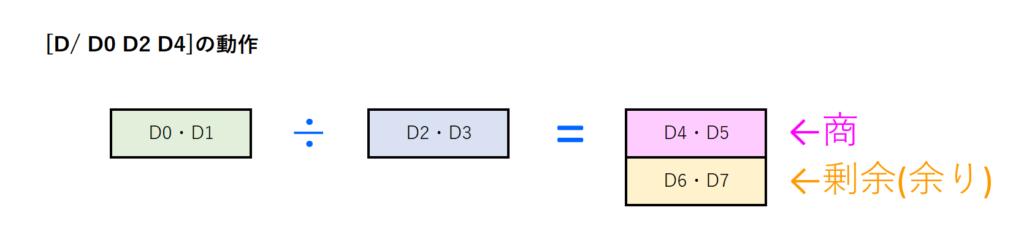 12_/命令解説