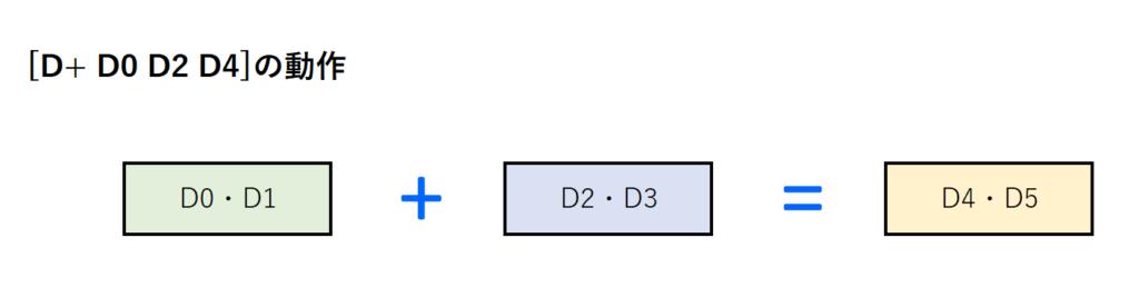 12_D+命令解説1