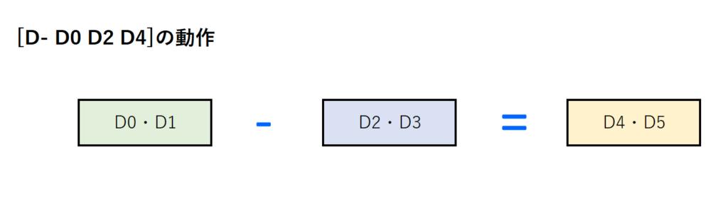 12_D-命令解説1