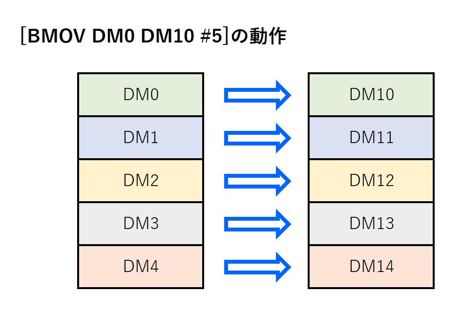 10_命令イメージ