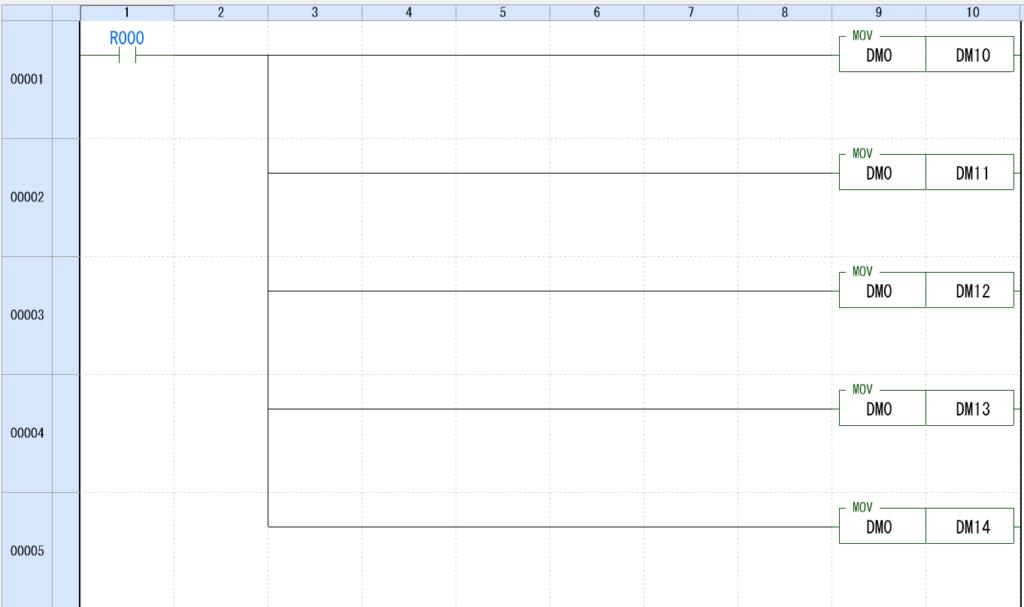 10_MOV命令のイメージ